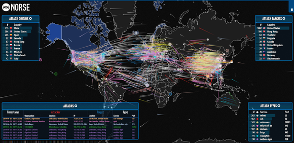 Norse visual map of internet attacks
