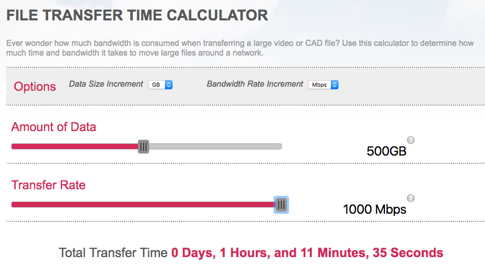 1gb transfer speed